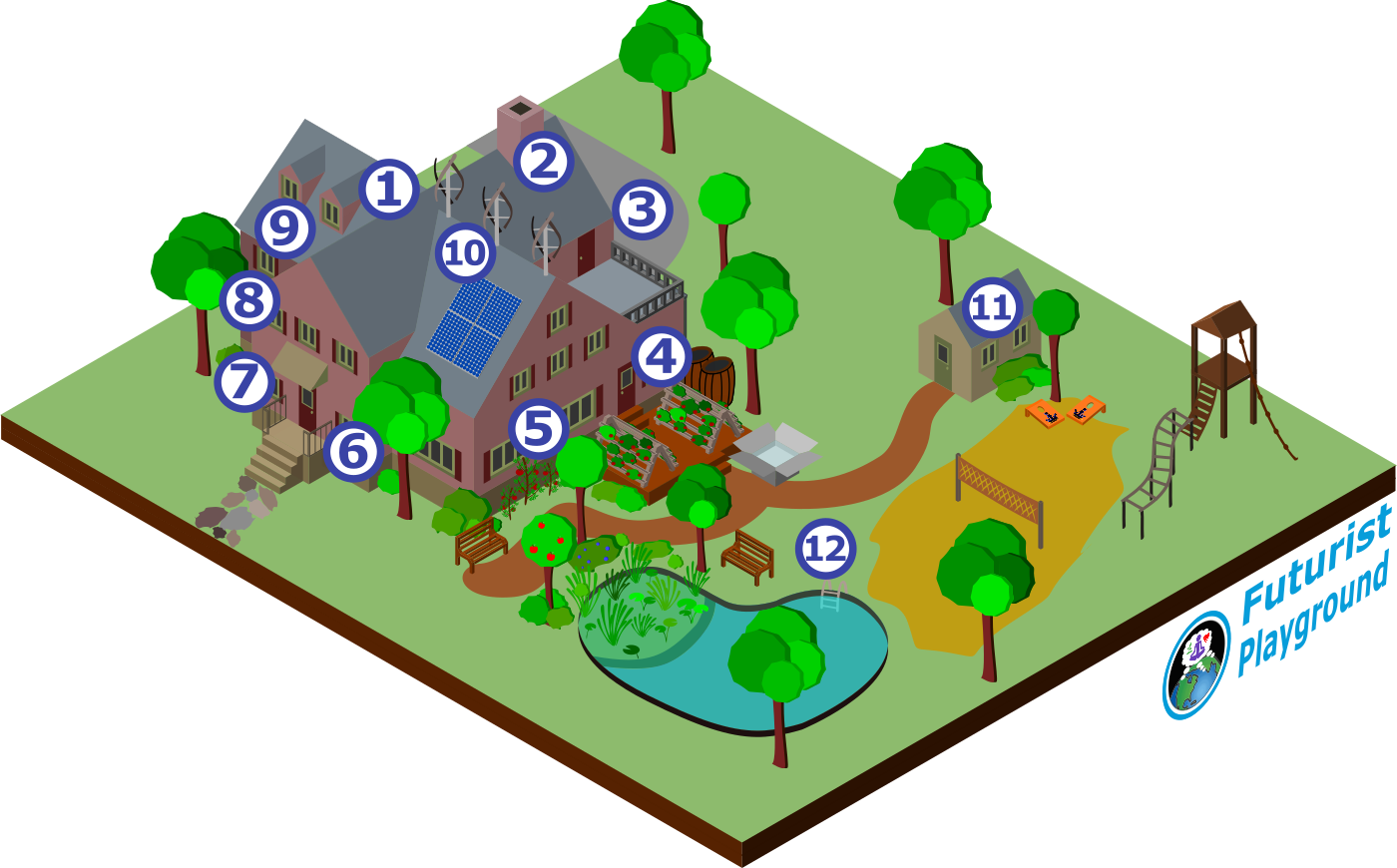Model example of the Community House Network
